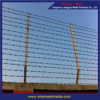 Good News! High Tention And High Tensile Rozar Barbed Wire