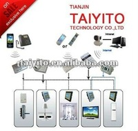 TAIYITO camera mobile remote control