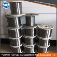 Good Quality electric heating wire,electric heating cable,heating cable