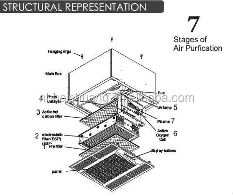 KJF-550 inner structure.png