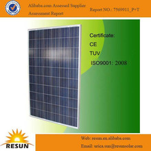 China q-cells solar panel CIQ Certificate