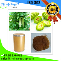 ISO bitter melon extract of Anti-viral function