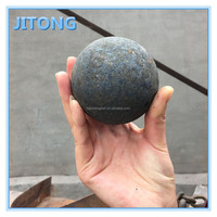 hot rolling ball mill grinding steel ball