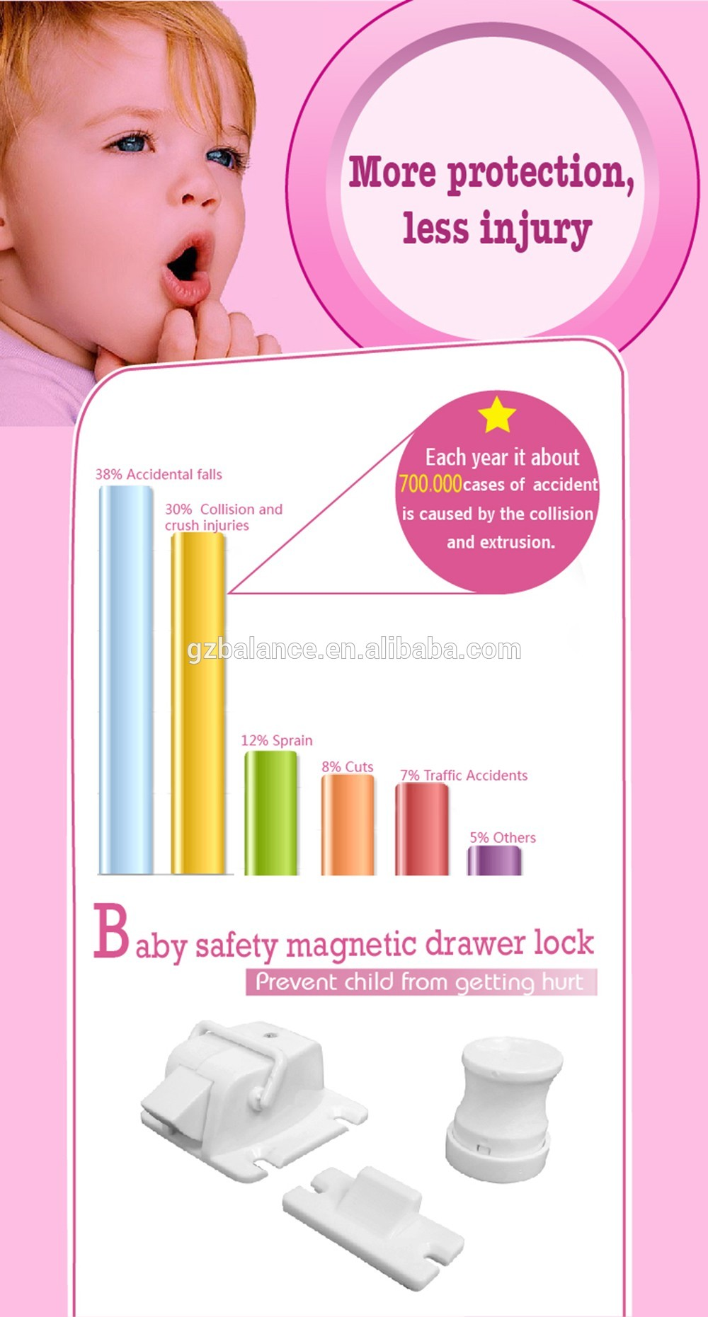 Amazon hot safety cupboard magnetic lock baby finger guard hidden cabinet lock for child safety
