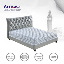 sleep well spring bedroom pocket spring pillow top mattress