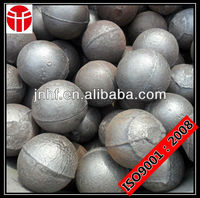 100mm casting grinding meida ball