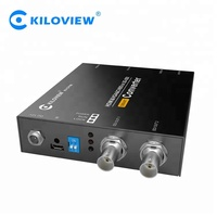 Multifunctional convert ip to analog HDMI VGA CVBS to BNC SDI Audio Converter