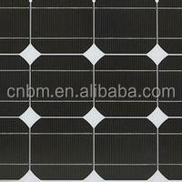 Future Panels Of Solar Energy Products