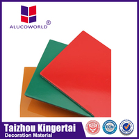 Alucoworld oem protective film for aluminum composite plastic exterior wall panel cladding