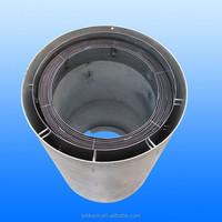 Vacuum Furnace Molybdenum/tungsten Heat Shield