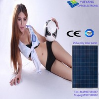 High Quality Solar Panel for Pakistan Lahore With Low Price