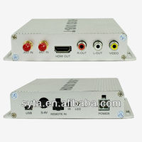 dvb-t driver for Poland nrw transmitter receiver tuner Set Top Box(HD) Support logic channel number