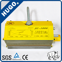 manual permanent magnetic sine plate for angle grinding