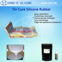 polyurethane casting resin silicone for silicone mold