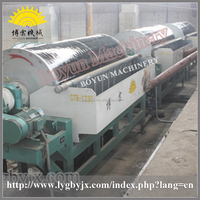 High Quality Wet Magnetic Separator for The Iron Slurry with Low Energy Consumption