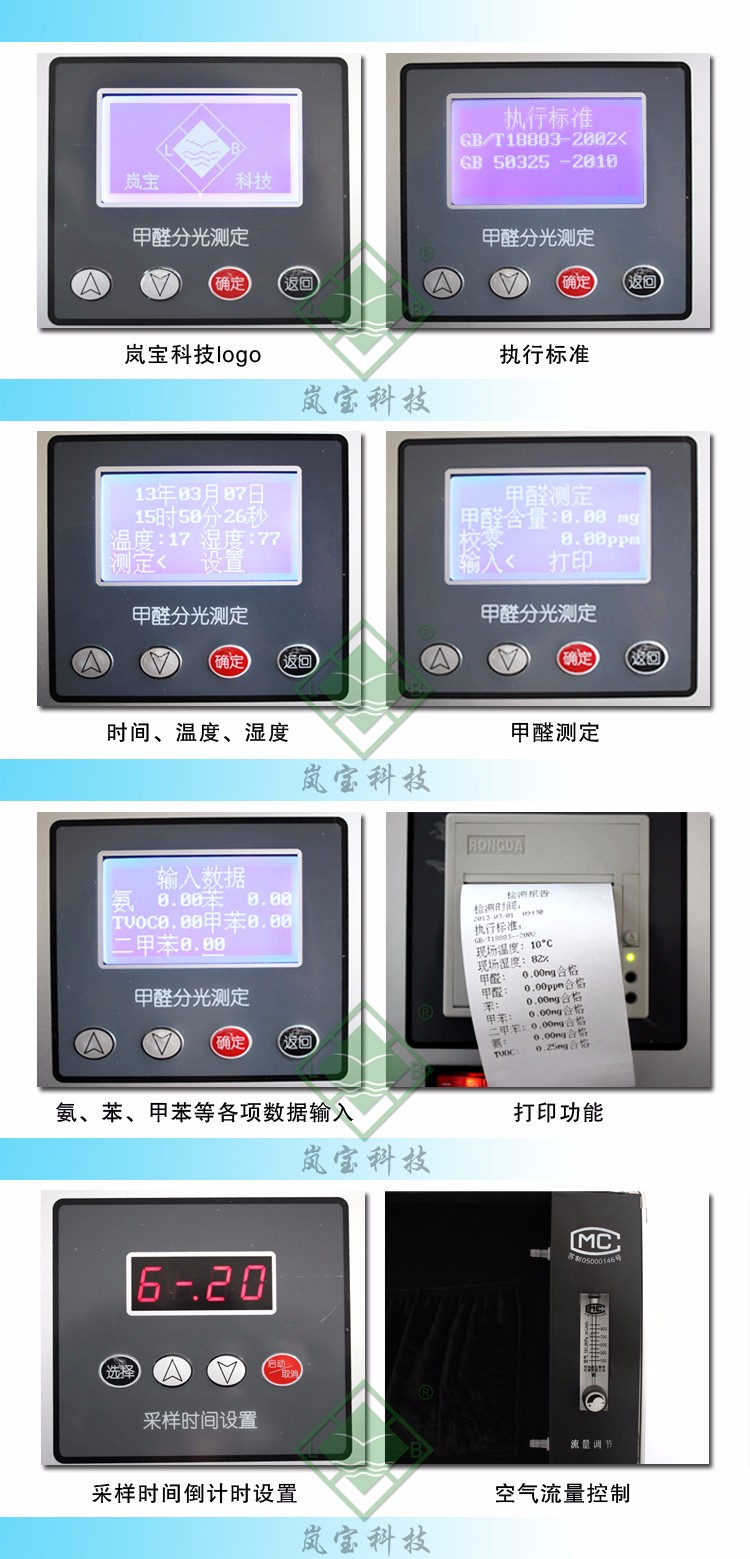 Commmercial Use Manufacturer Price Indoor Gas Detector