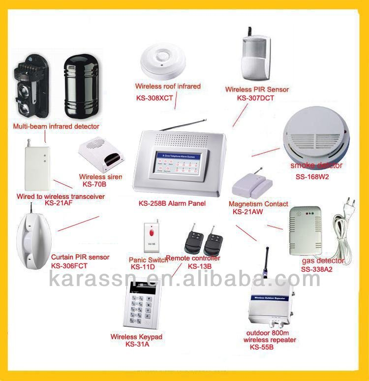 Home Security System PSTN Gate Alarm Wireless