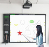 Interactive whiteboard Offer / Tender Supplier