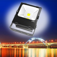 light projector outdoor flood light covers