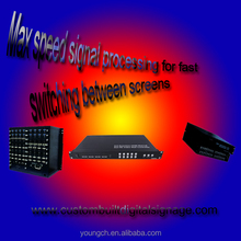 4 input 16 output video wall controller DVI Matrix Switcher control remotely easy to use with complete instruction and setting i
