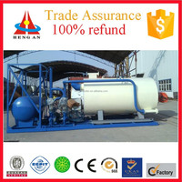 CE ISO BV certificate factory price trade assurance gas fired organic heat oil boilers