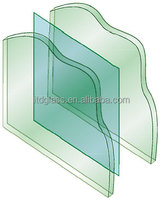 ITD-SF-JCKOO8 SGP laminated glass