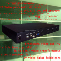 working with TV Monitor HDMI video wall splitter