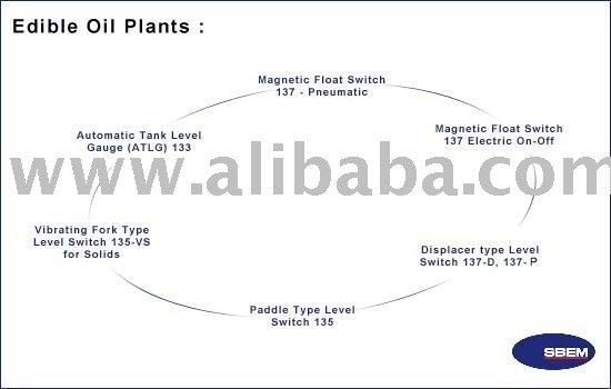 Edible Oil Plants : نباتات الزيوت الصالحة للأكل النباتات الخشبية معرف المنتج