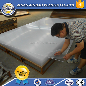 china factory wholesale acrylic pmma plexiglass transparent plastic sheet