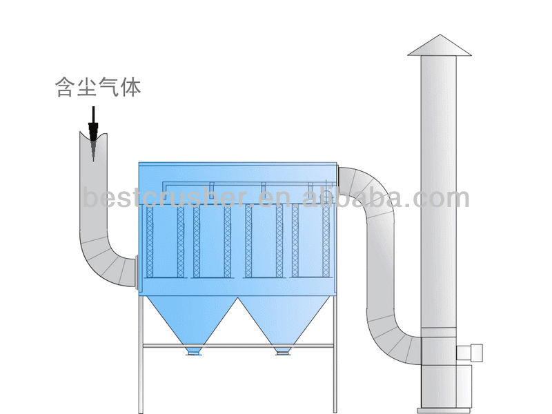 filter bag dust collector / mac equipment dust collector / dust collector feed mill