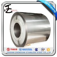Material Properties Chemical Composition 316 Stainless Steel Corrosion Resistance