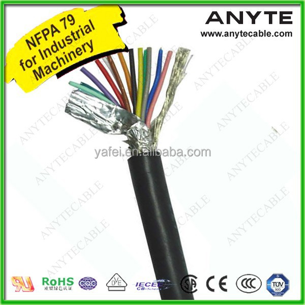 ul 2725 cable