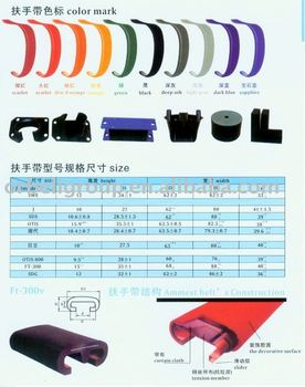 Escalator rubber handrail belt ,escalator parts