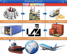 TPD Shipping Alin---alibaba taobao drop shipping rates courier service express fast delivery China logistics to USA
