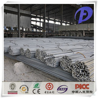 reinforcing steel rebars china origin