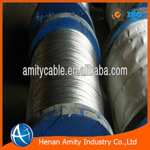 Quality Assured hot sale galvanized wire/galvanized iron wire/galvanized steel wire