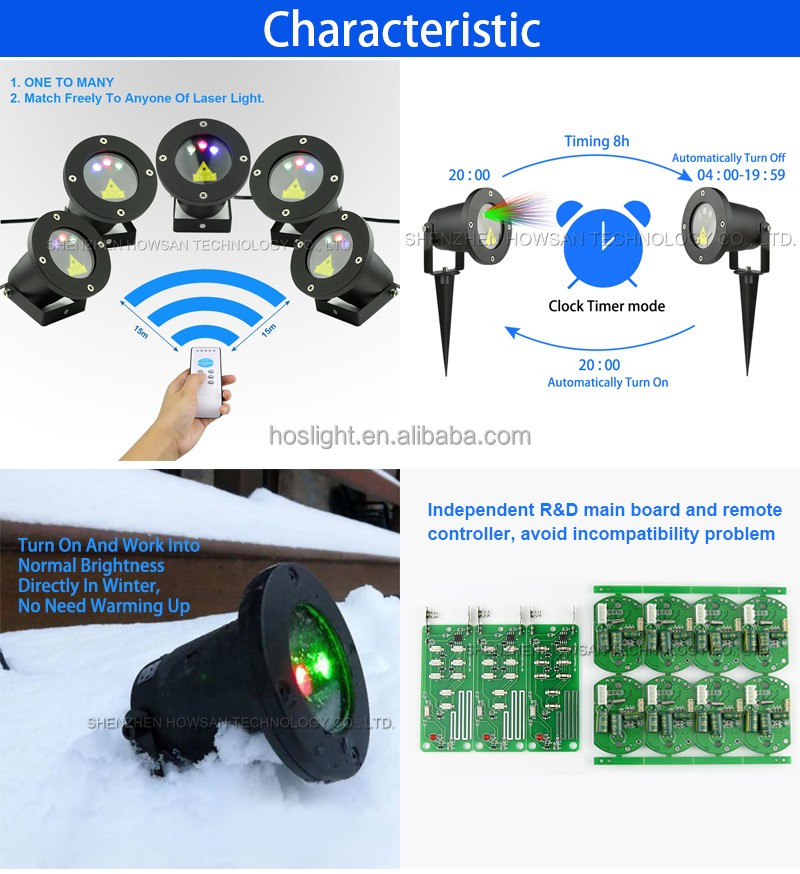 Waterproof Red & Green Laser Light Landscape Spotlights for Outdoor Garden/Yard/Wall Decoration