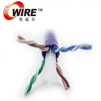 OWIRE 1000 Feet Bulk Cat6 Ethernet Cable 500Mhz 23AWG Full Copper Wire UTP Pull Box - In-Wall Rated Stranded Cat6