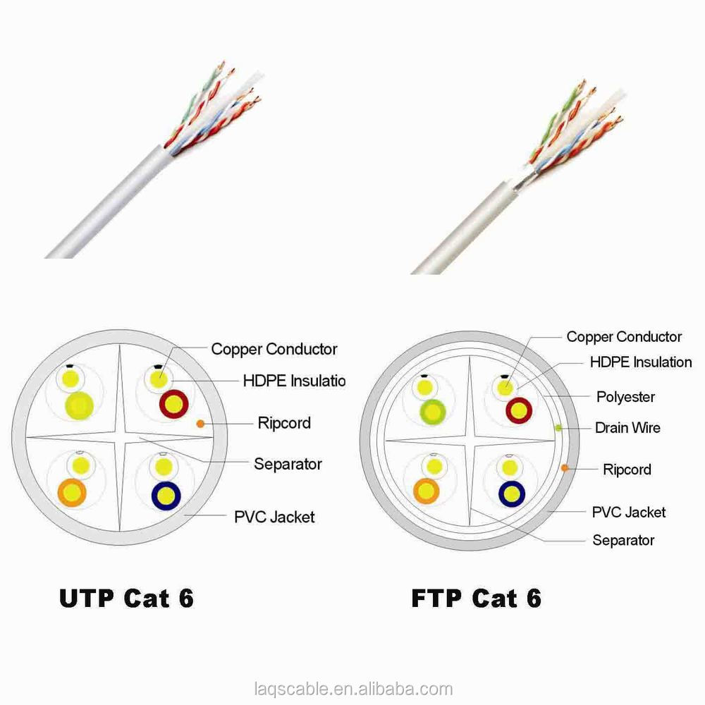 lan cable supplier 24awg cat5e utp 23awg cat6 network