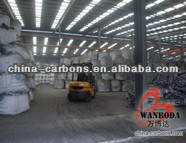 Low Sulphur High Carbon Calcined Petroleum coke--Wanboda Brand