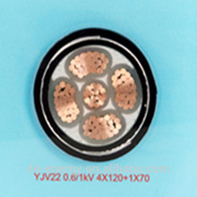 World best selling products 0.6/1kv 4x240+1x120sqmm 4x240+1x120 alibaba supplier
