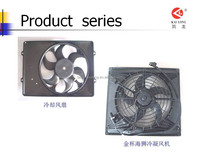 Automotive cooling fan