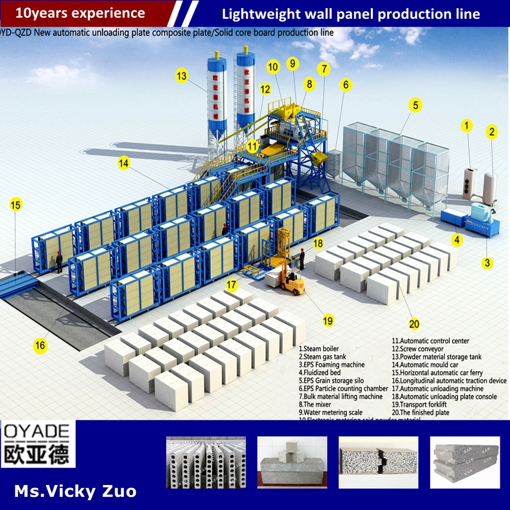 EPS sandwich panel suppliers in uae/automatic compound sandwich panel production line