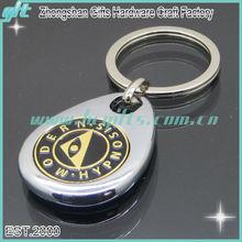 High quality custom coin keyholder/Trolley coin keyring/Token keychain