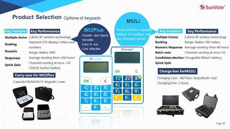 Model selection on electronic voting keypads