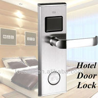 Hotel Key Card Electrical Panel Lock