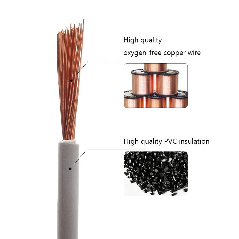 PVC insulated copper wire RV/<strong>H07V</strong>-<strong>U</strong> 4mm single core electric cable