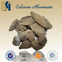 calcium aluminate smelting reduce cost