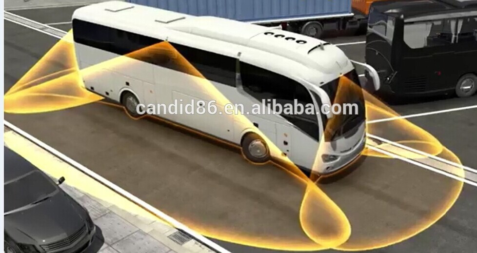 360 degree surround view camera bird view side view camera system for BUS AND TRUCK