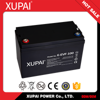 High Quality Electric Car Battery